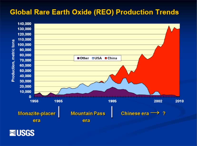 RARE EARTH ELEMENTS PDF DOWNLOAD